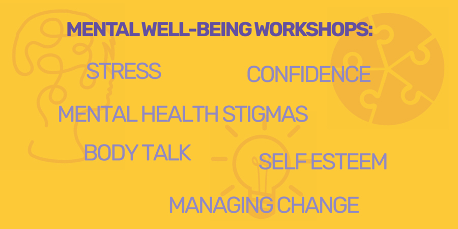 Mental Well-being Workshops in Yorkshire